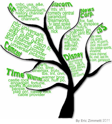 media-ownership-tree2